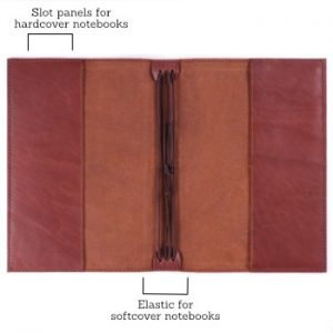 A5 Classic – Cognac Leather Cover