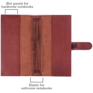 Slim Classic – Tab Closure in Cognac Leather Cover