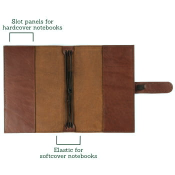 brown leather cover with tab to suit A5 open