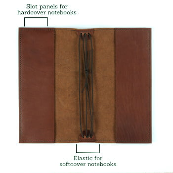 brown leather cover to suit traveler notebooks open